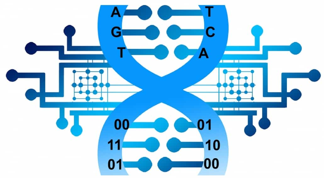 DNA Technologie