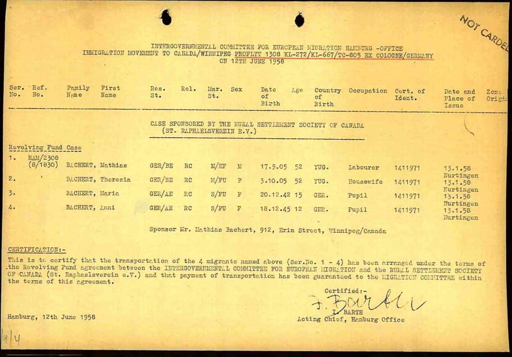 Teildaten von Verfolgten und Auswanderern aus dem Arolsen Archiv bei Ancestry