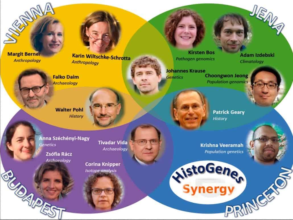 Im Projekt HistoGenes wird die mittelalterliche DNA von archäologischen Funden in Südosteuropa erforscht