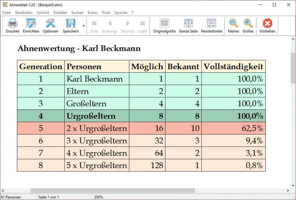 Update für Ahnenblatt 3.21 mit Ahnen-Score