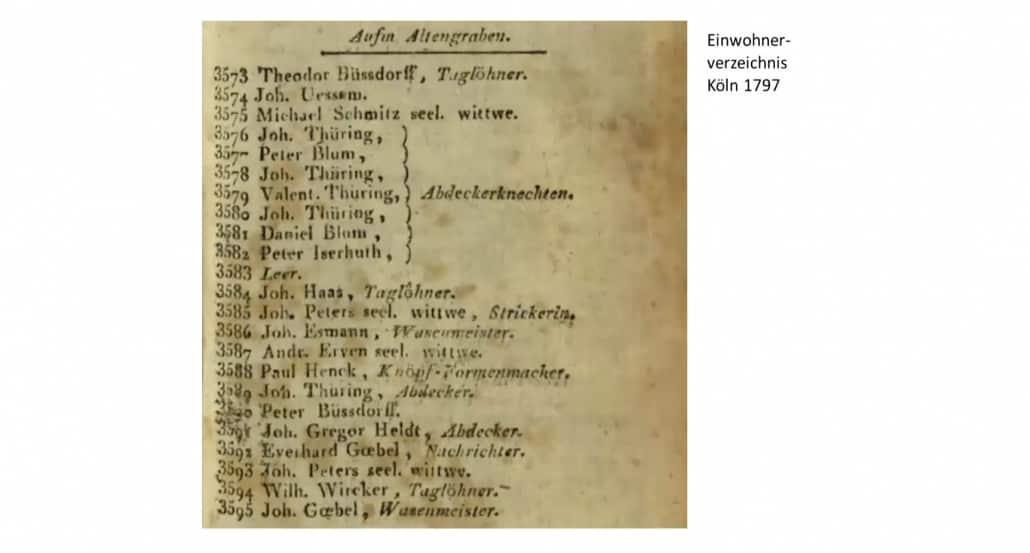 Einwohnerverzeichnis Köln 1797