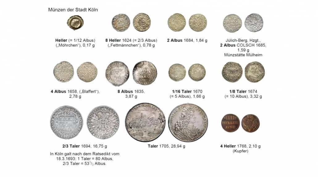 Geschichte der Münzen: hier Münzen der Stadt Köln
