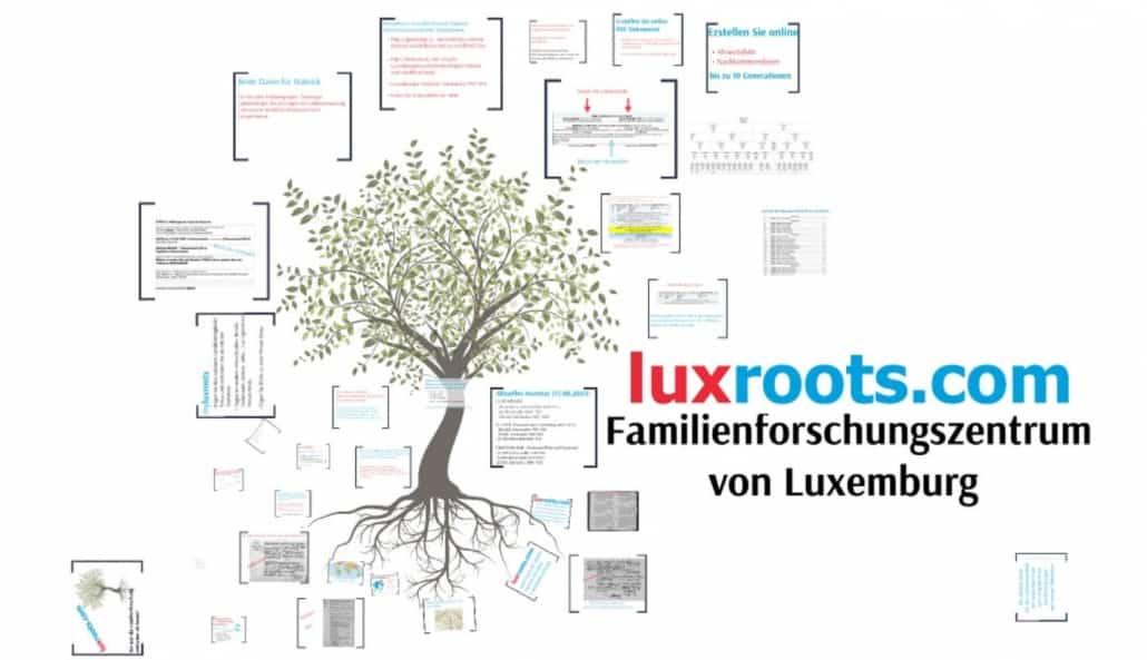 luxroots.com - Familienforschungszentrum von Luxemburg - veranstaltet einen Familienforschungstag